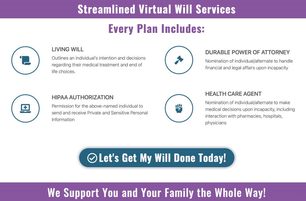 Streamlined Virtual Will Services